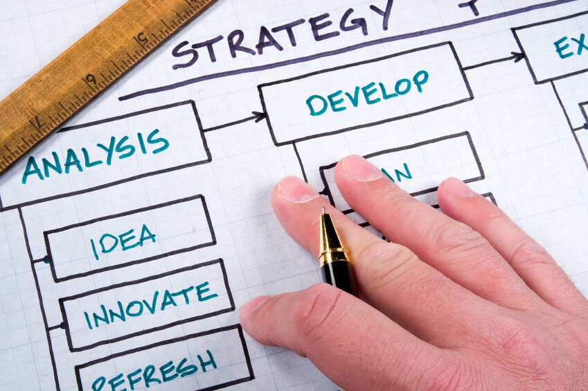 seven ways a marketing plan benefits your business