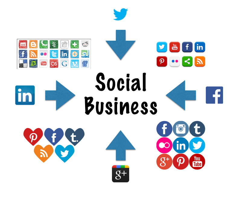 Social Business Starts at the Top: Why You Must Have C-Suite Buy-In