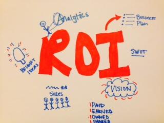ROI of PR