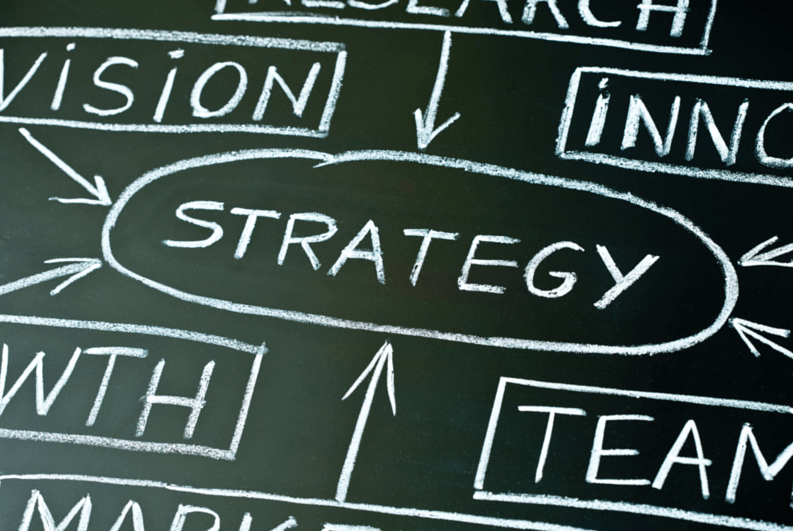 The Art of Not Executing On Your Strategic Planning