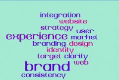 Brand Experience Through Web Design