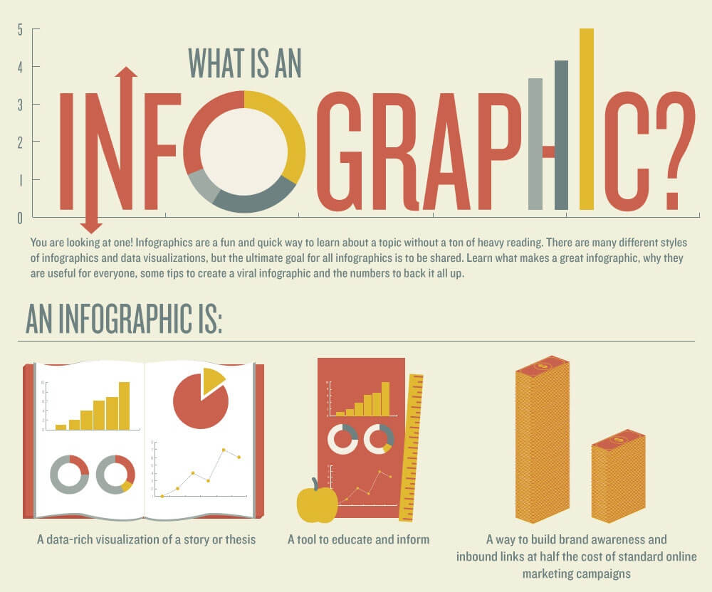Infographics Should Be Accessible to All by @Tessedel