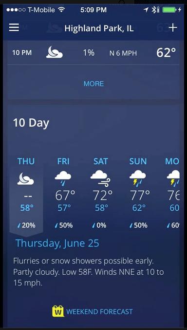 Snow in June