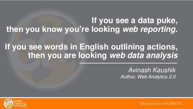 Applied Analytics