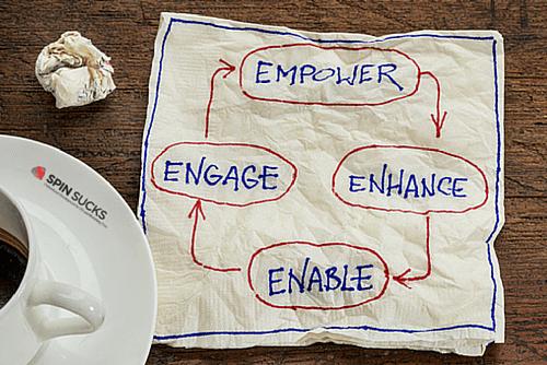 The-Employee-Advantage-in-Social-Media