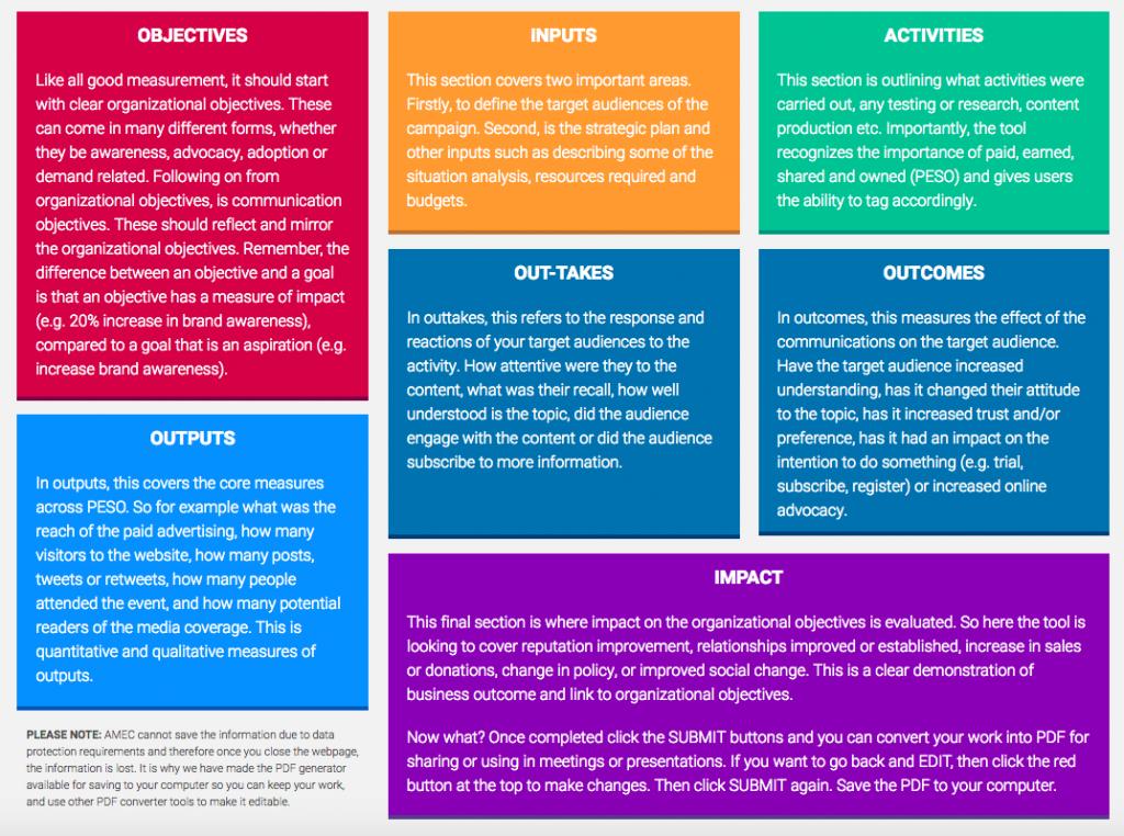 Introducing the AMEC Integrated Evaluation Framework