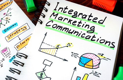 Integrated Marketing Communications is More than a Fad