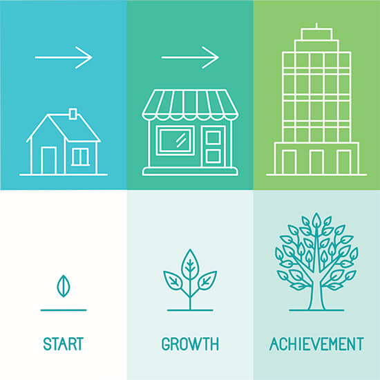 Five Barriers To Sustainable Business Growth
