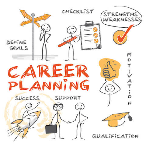 Planning a Career Should Never Be Passive
