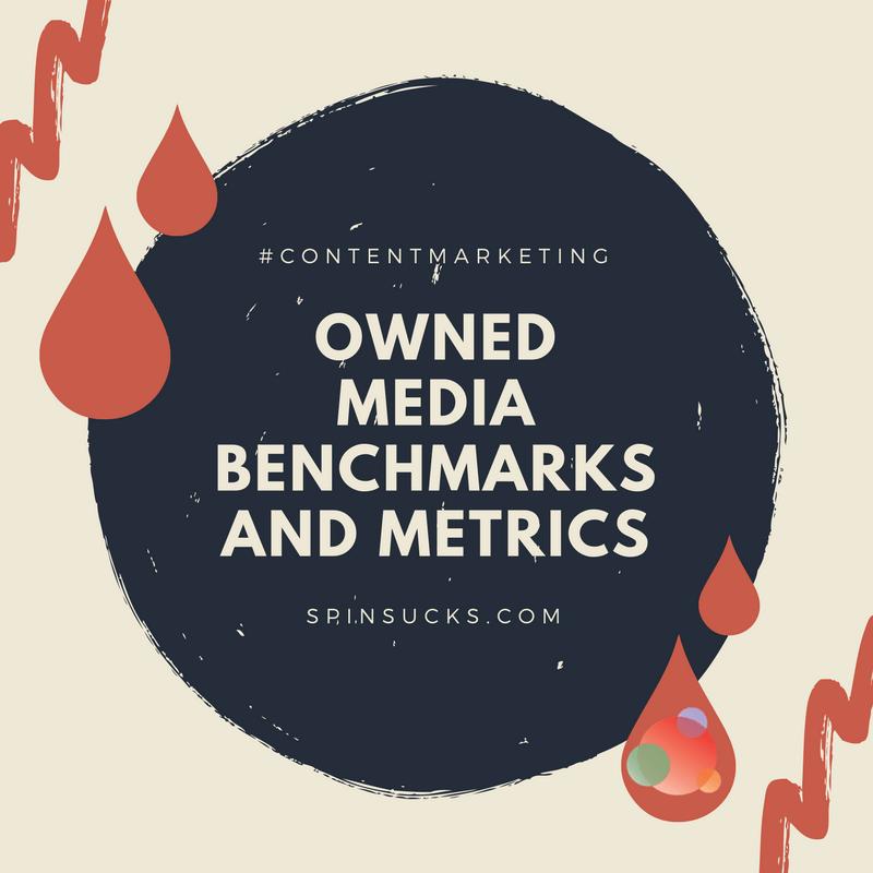 Owned Media Metrics