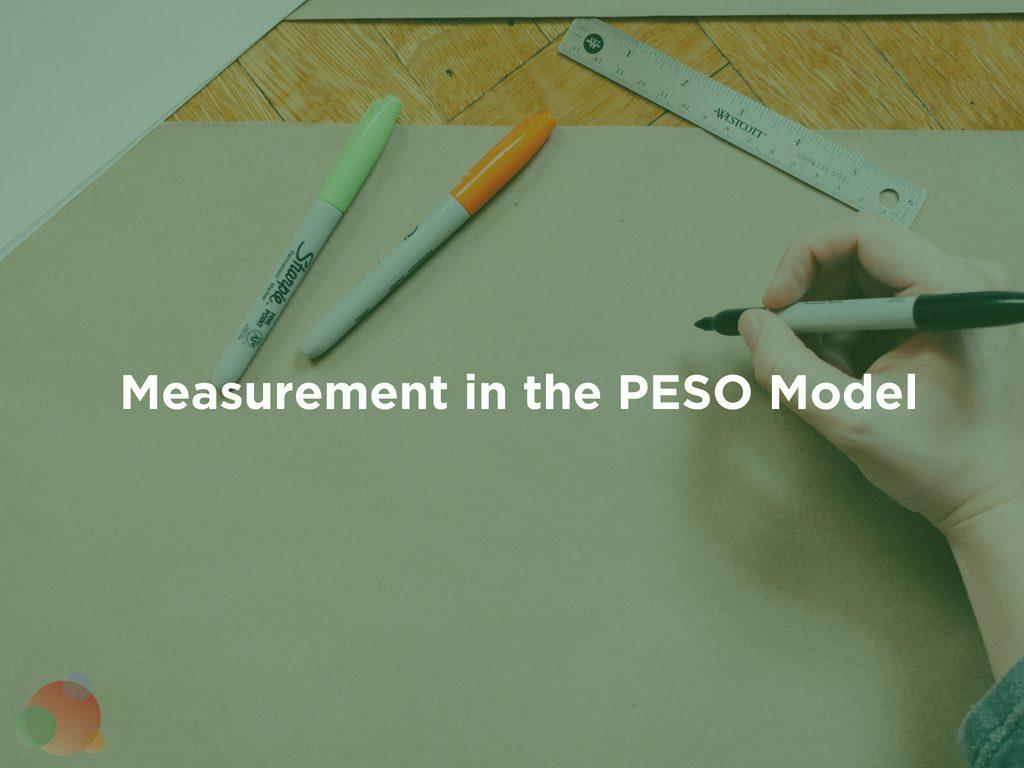 PR Metrics PESO Model