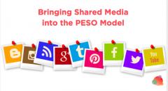 Shared Media in the PESO Model