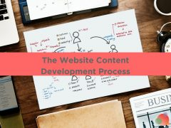 The Website Content Development Process