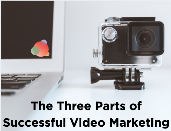The Three Parts of Successful Video Marketing