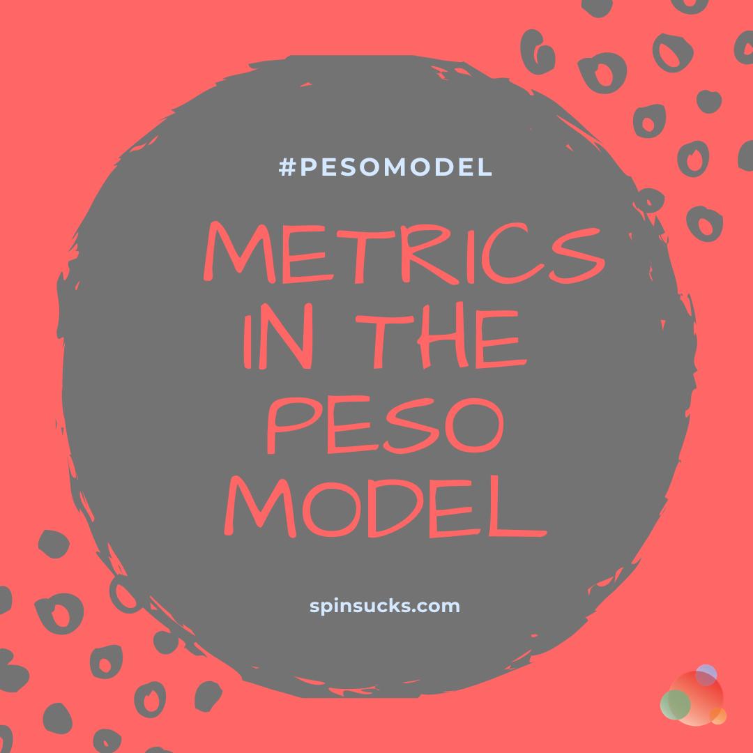 peso model metrics