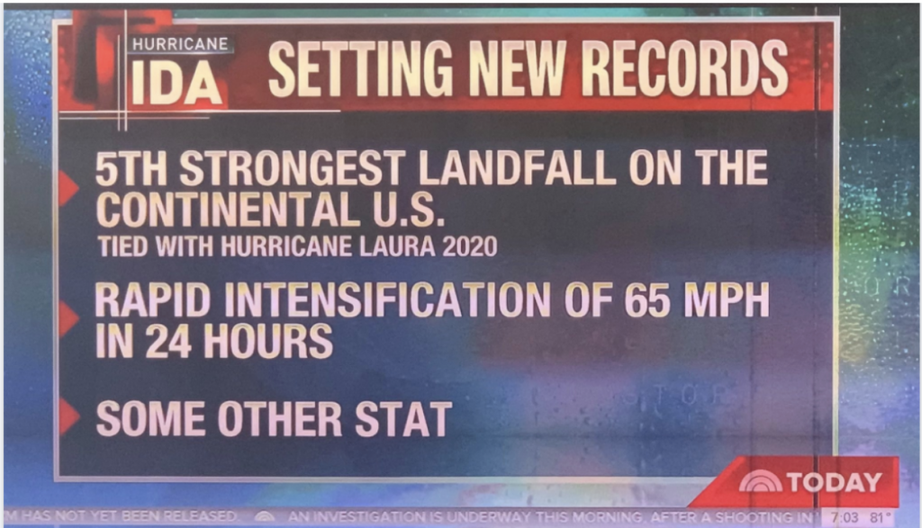 The Today Show Hurricane Ida Graphic